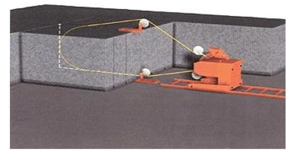 PI500系列变频器在绳锯机上的应用